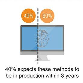 El 40% de las organizaciones planea incluir modelos predictivos en sus estrategias