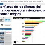 Santander empeora