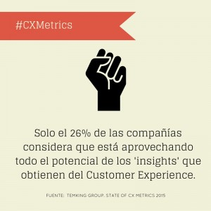 Aprovechamiento Insights CX