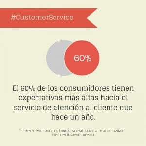 Expectativas en Customer Service