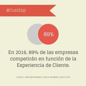 Competir en experiencia de cliente