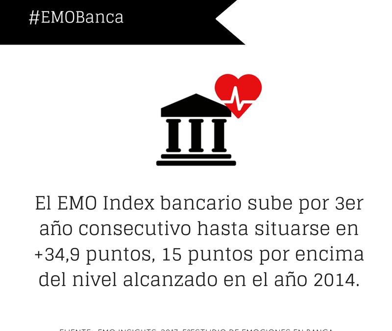 ¿Qué emociones despierta la banca? 10 datos para conocer el estado emocional del sector en 2017