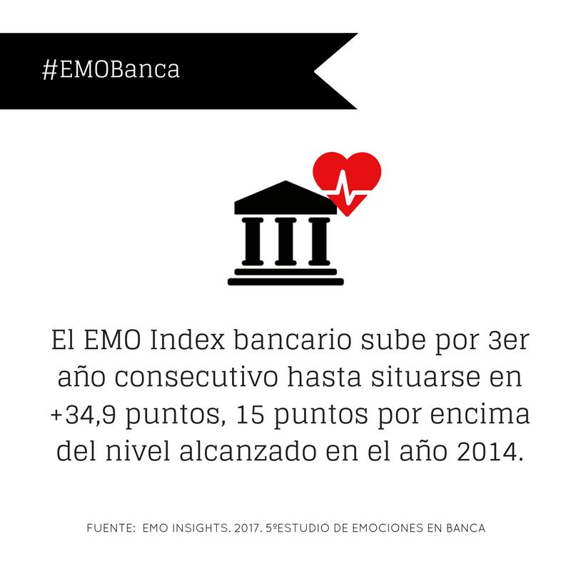EMO Index 2017
